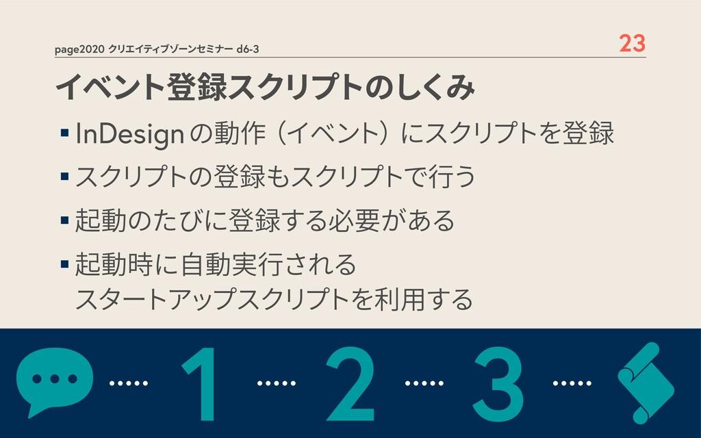 page2020 クリエイティブゾーンセミナー d6-3 23 11 22 3 3 イベント登...
