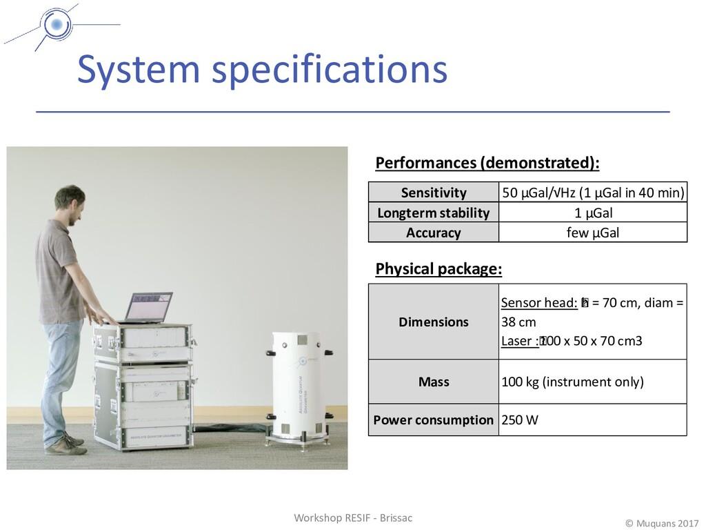 © Muquans 2017 System specifications Performanc...