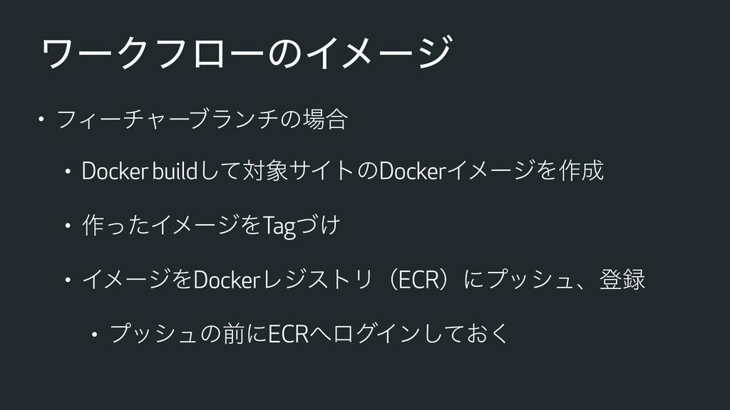 ϫʔΫϑϩʔͷΠϝʔδ • ϑΟʔνϟʔϒϥϯνͷ߹ • Docker buildͯ͠ରα...