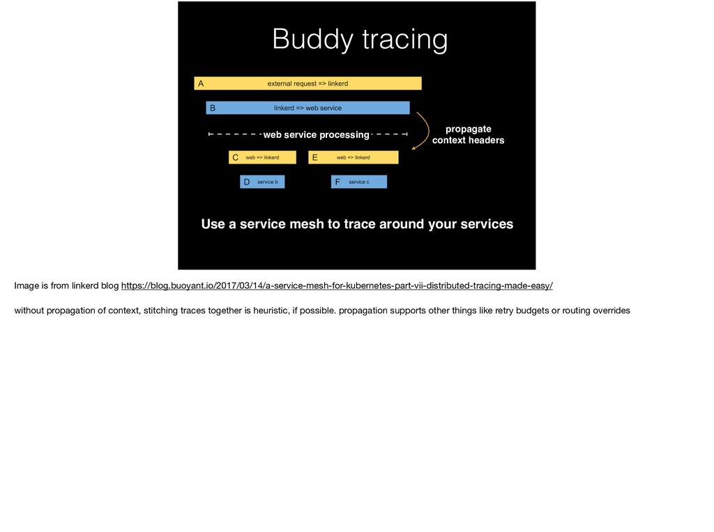 Buddy tracing web service processing Use a serv...