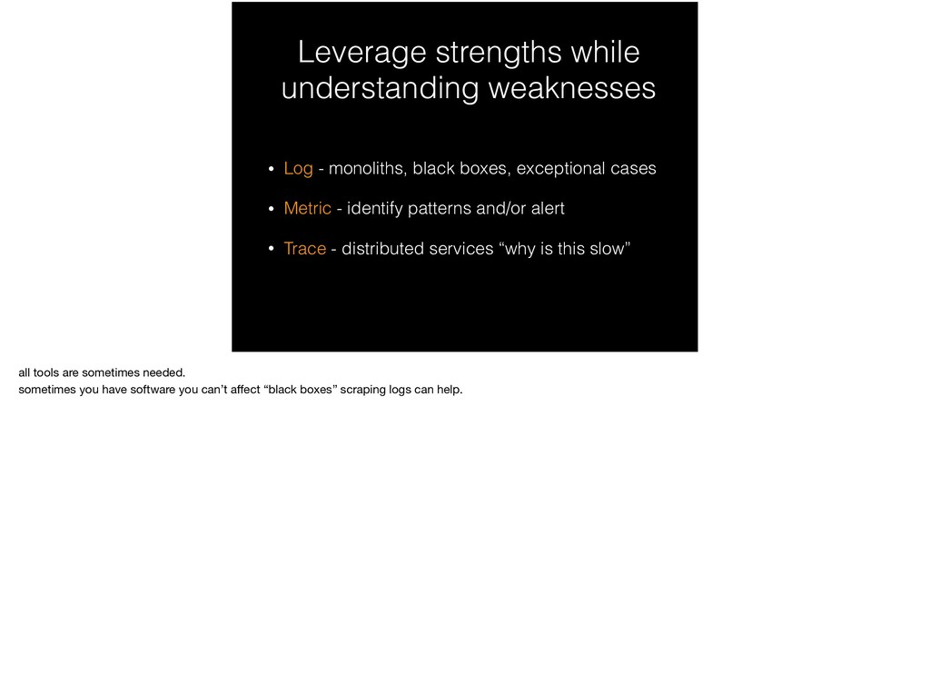 Leverage strengths while understanding weakness...