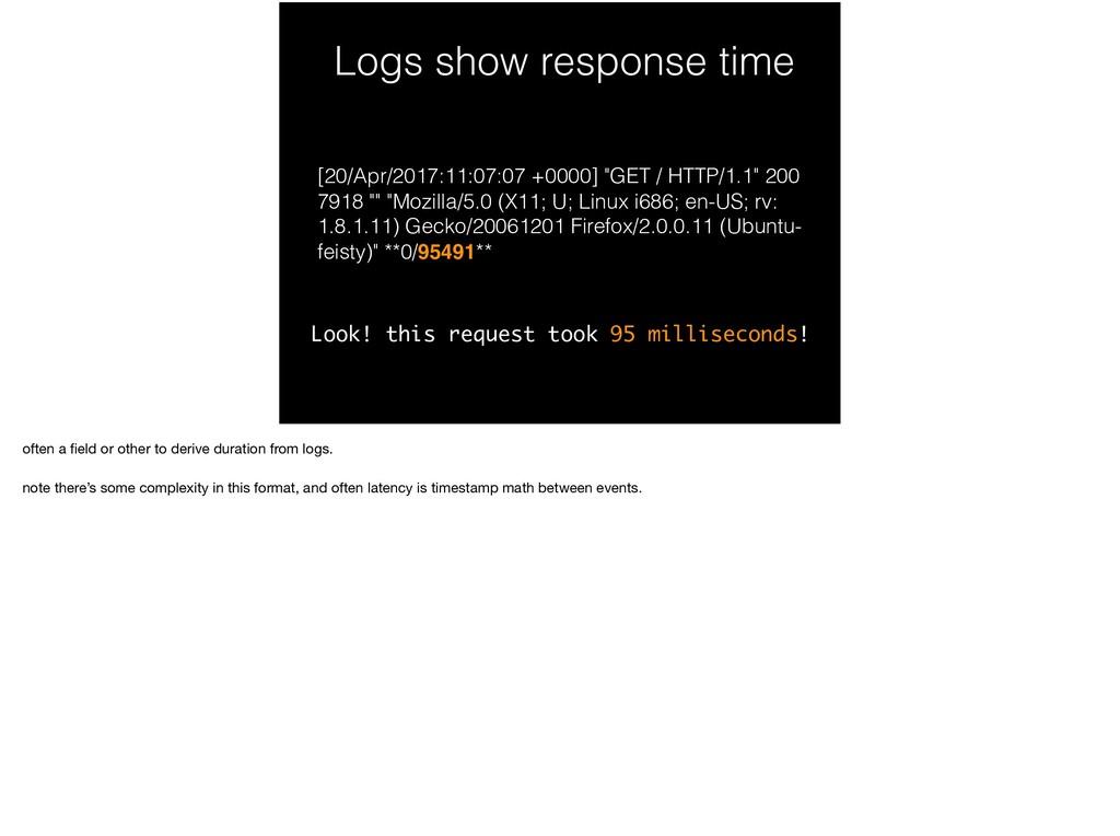 Logs show response time [20/Apr/2017:11:07:07 +...