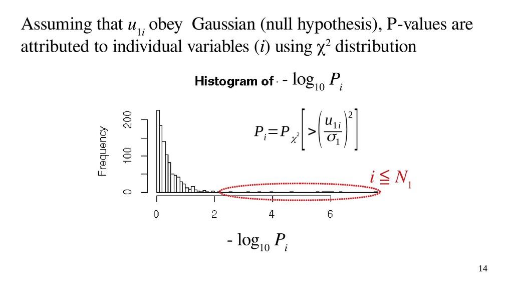 14 P i =P χ2 [> (u 1i σ1 )2] - log 10 P i Assum...