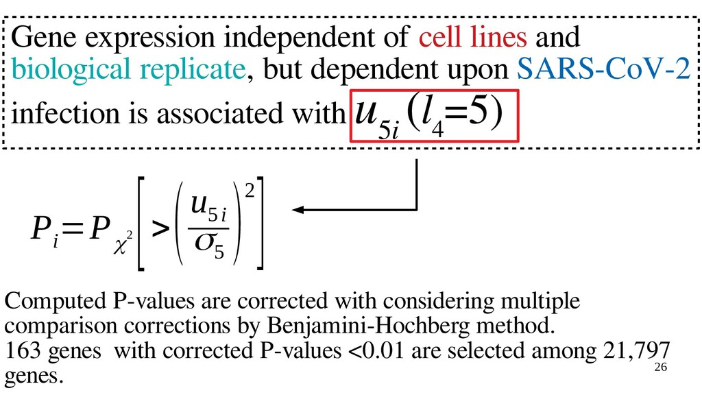 26 Gene expression independent of cell lines an...
