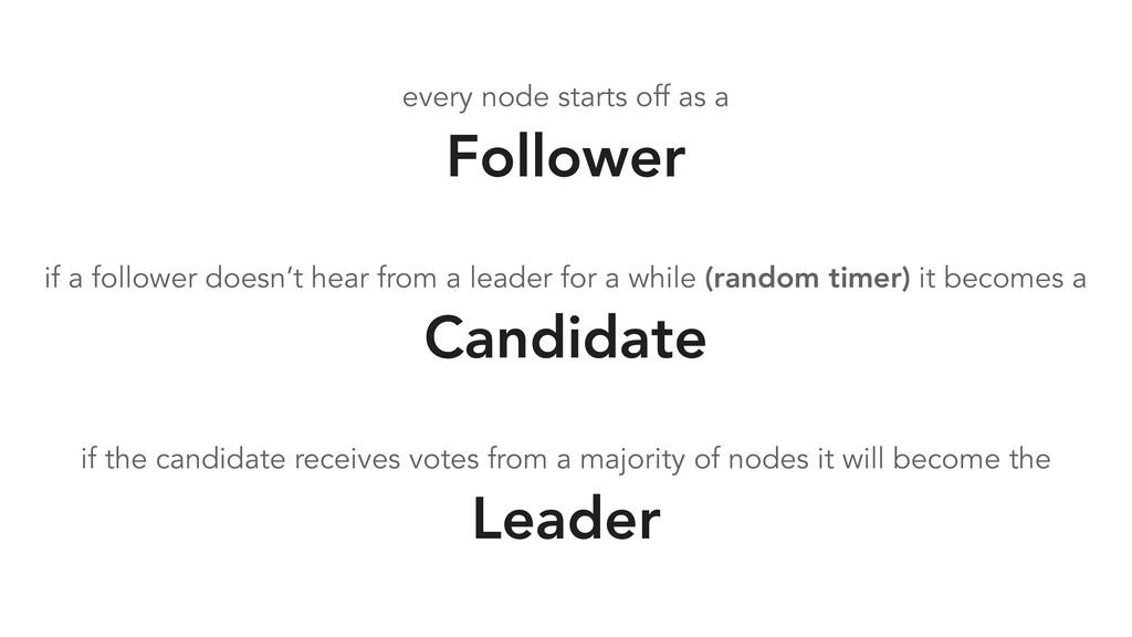 every node starts off as a Follower if a follow...