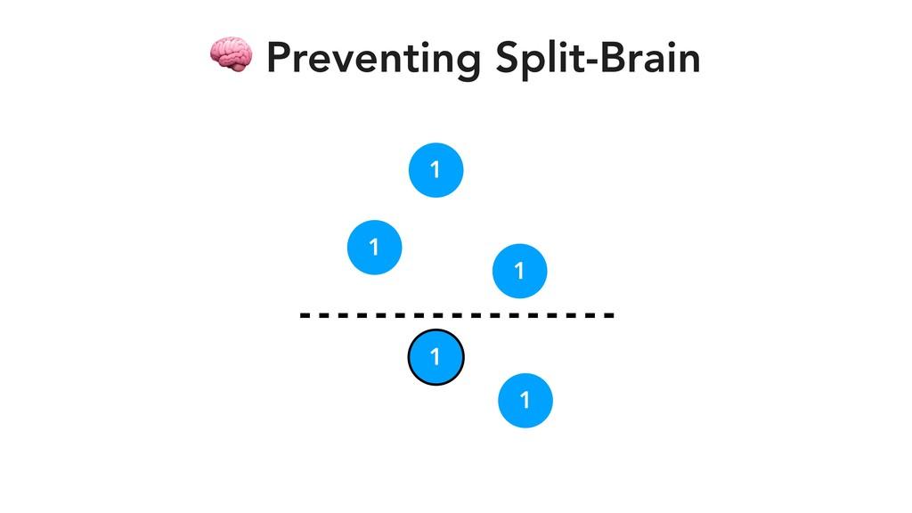 1 1 1 1 1  Preventing Split-Brain