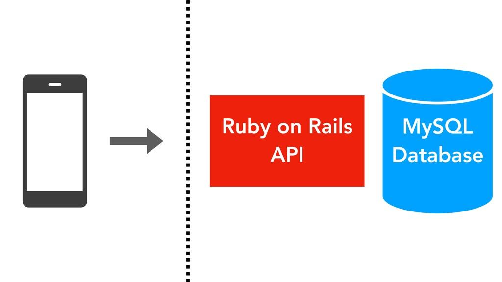 MySQL Database Ruby on Rails API