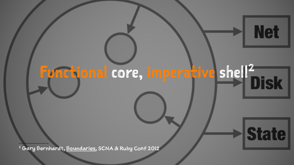Functional core, imperative shell2 2 Gary Bernh...