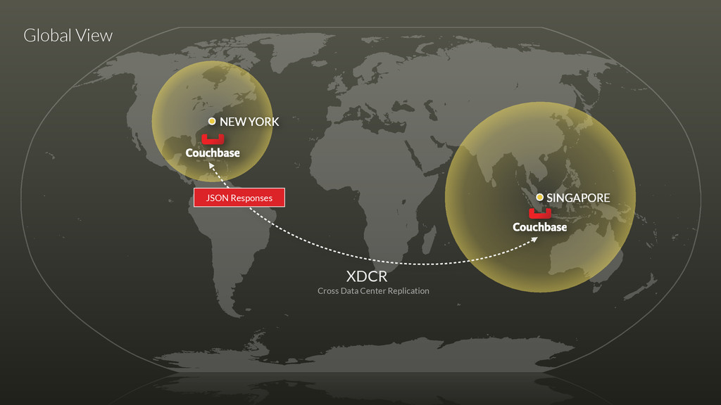 NEW YORK SINGAPORE Global View XDCR Cross Data ...