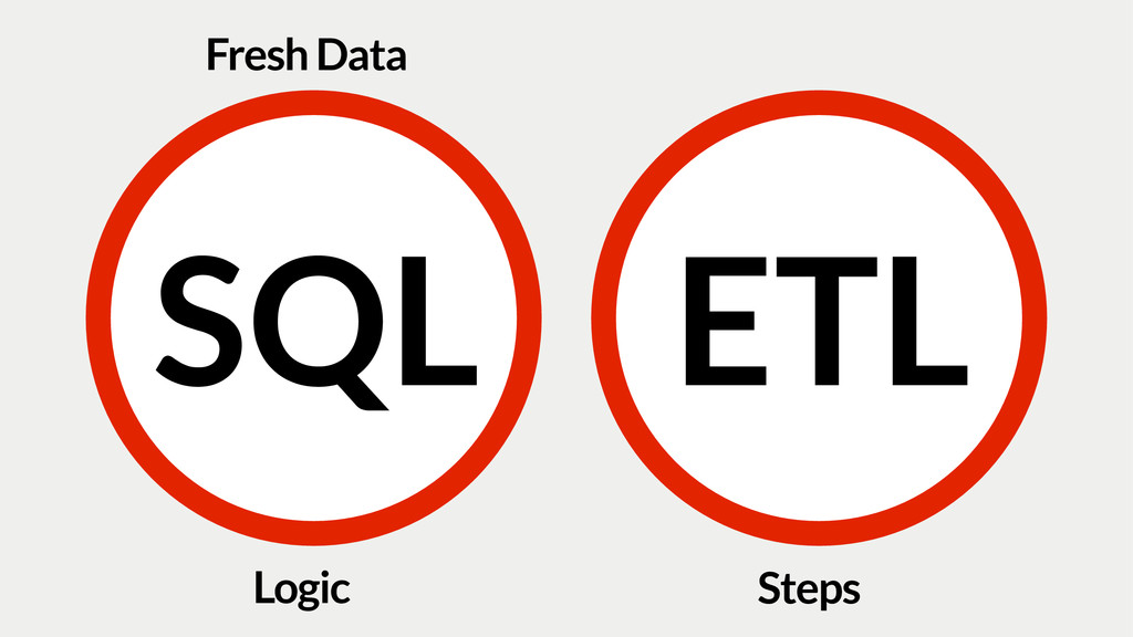 SQL ETL Logic Steps Fresh Data