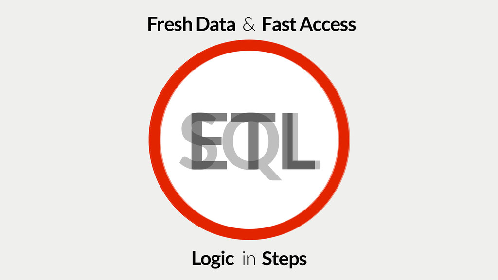 SQL ETL Logic Steps in Fresh Data Fast Access &