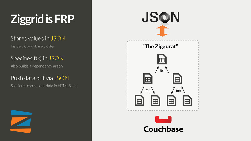 Ziggrid is FRP Stores values in JSON Specifies f...