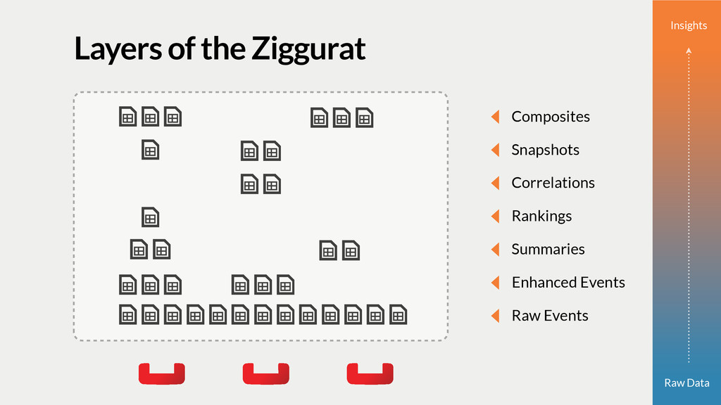 Layers of the Ziggurat Raw Events Enhanced Even...