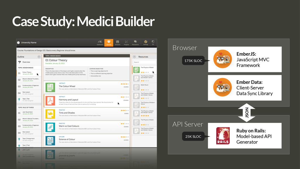 Case Study: Medici Builder Browser API Server J...