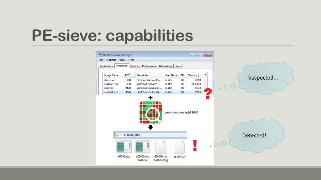 PE-sieve: capabilities Suspected... Detected!