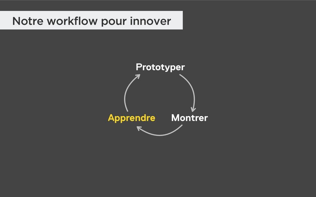Notre workflow pour innover Prototyper Montrer ...