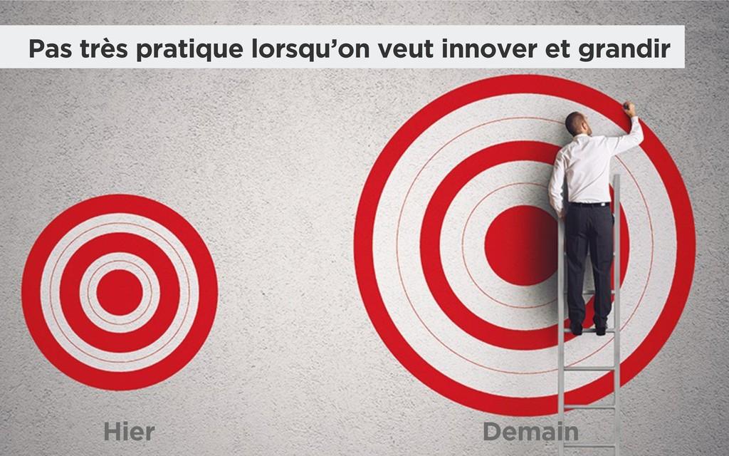 Pas très pratique lorsqu'on veut innover et gra...