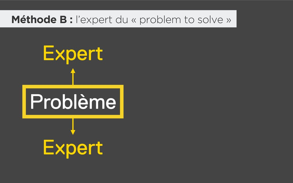 Méthode B : l'expert du « problem to solve » Pr...