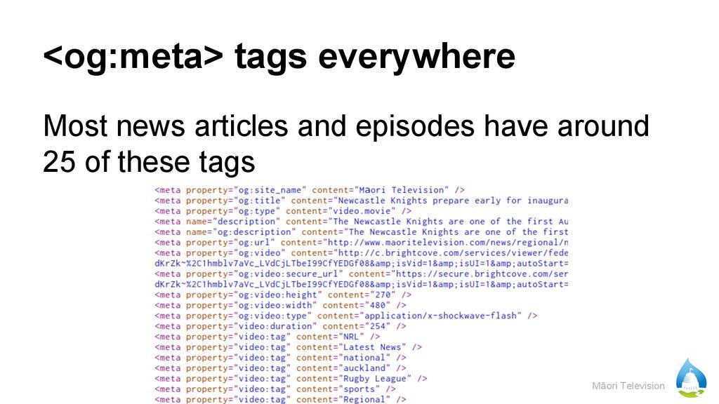 Māori Television <og:meta> tags everywhere Most...