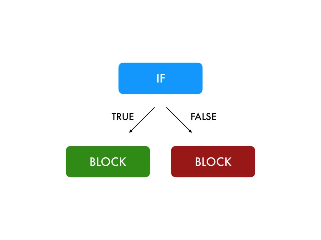 IF TRUE FALSE BLOCK BLOCK
