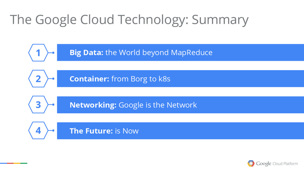 The Google Cloud Technology: Summary Big Data: ...