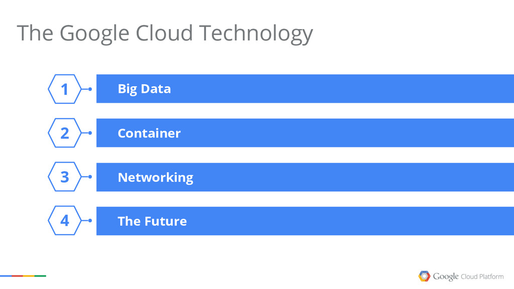 The Google Cloud Technology Big Data Container ...