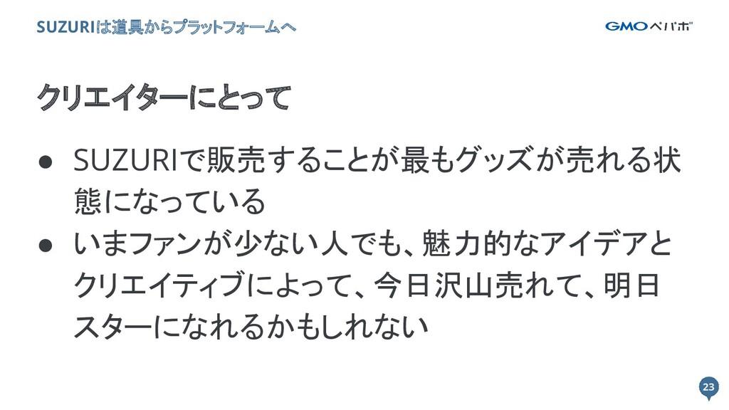 23 ● SUZURIで販売することが最もグッズが売れる状 態になっている ● いまファンが少...