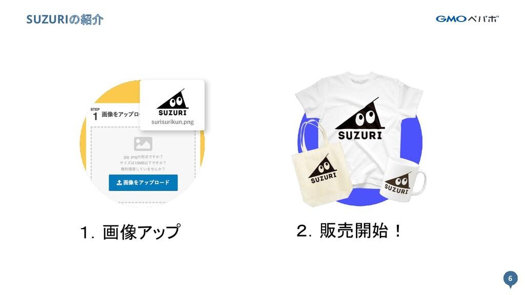 6 6 SUZURIの紹介 1.画像アップ 2.販売開始!