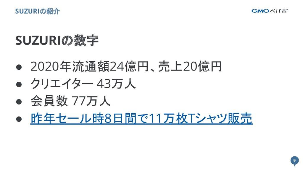9 ● 2020年流通額24億円、売上20億円 ● クリエイター 43万人 ● 会員数 77万...