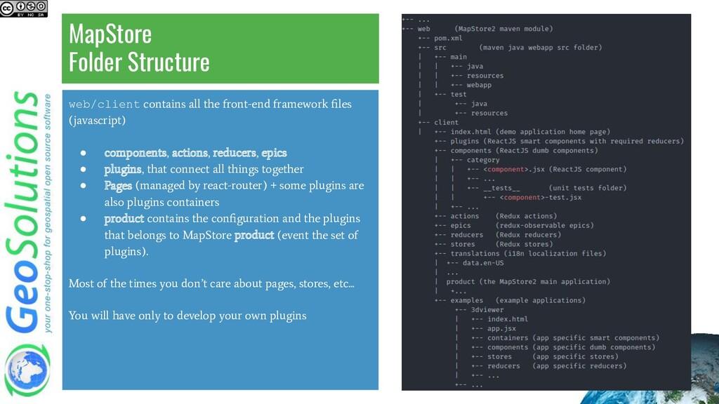 MapStore Folder Structure web/client contains a...