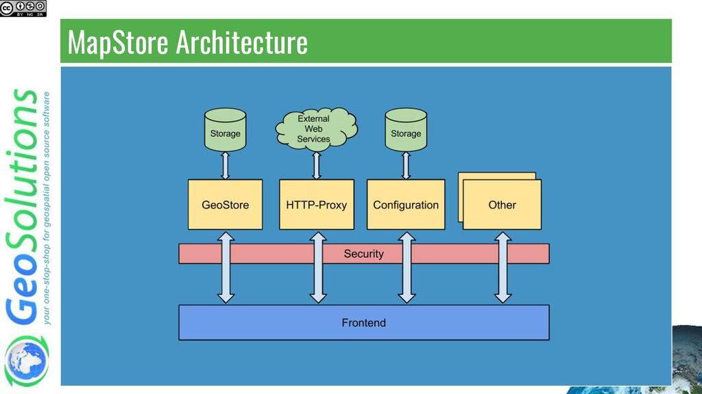 MapStore Architecture