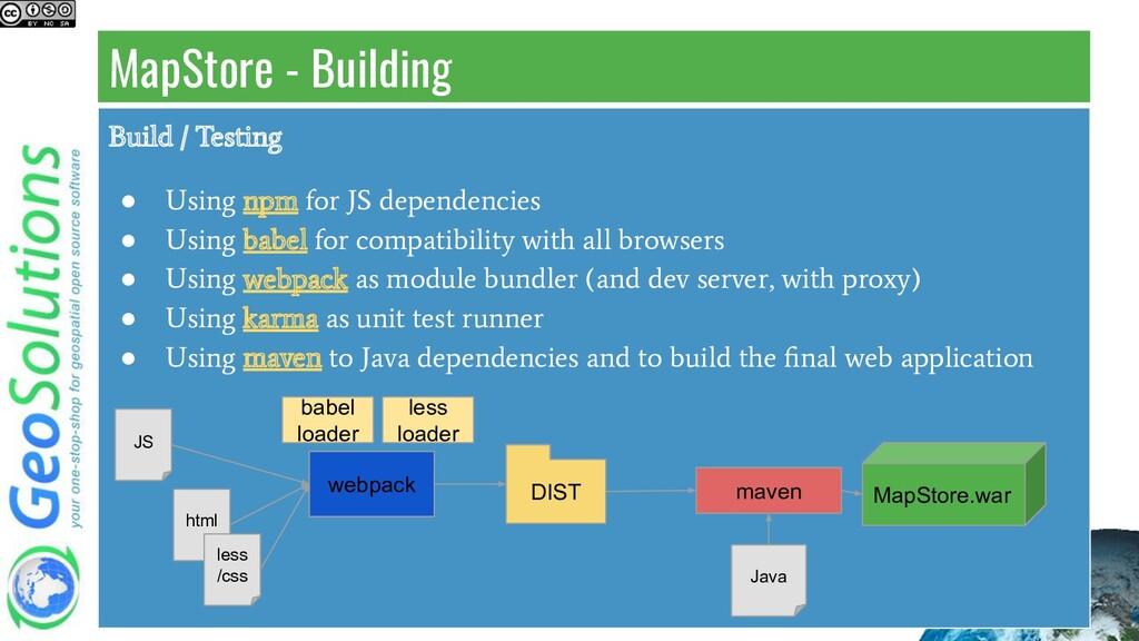 MapStore - Building Build / Testing ● Using npm...