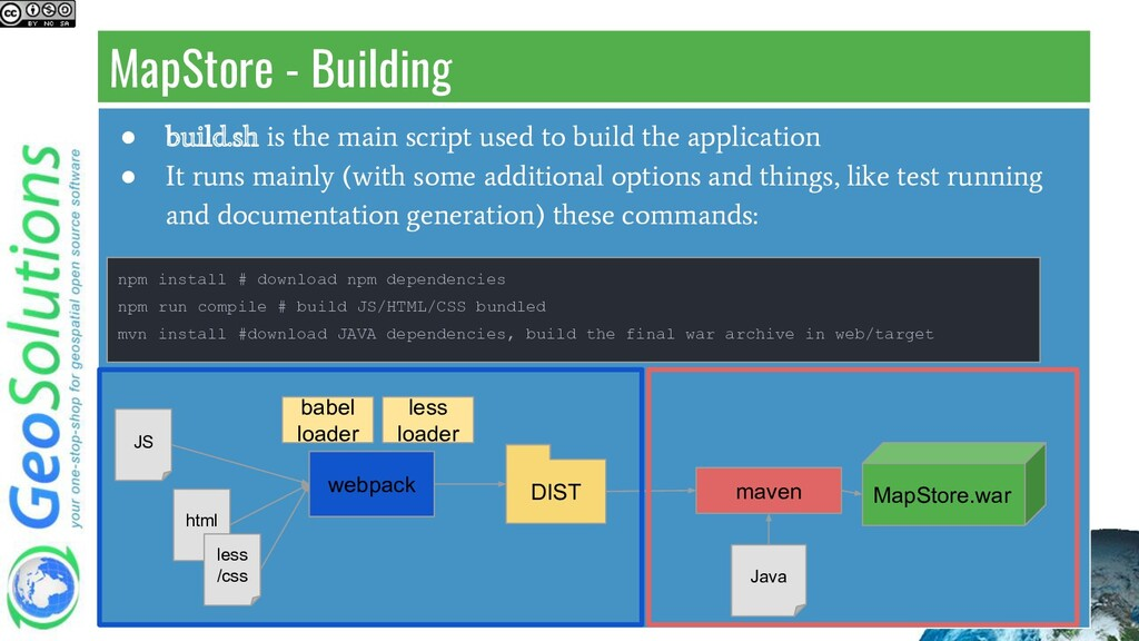 MapStore - Building ● build.sh is the main scri...