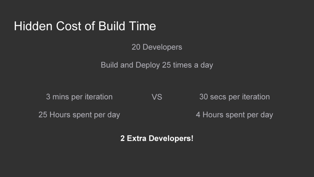 Hidden Cost of Build Time 3 mins per iteration ...