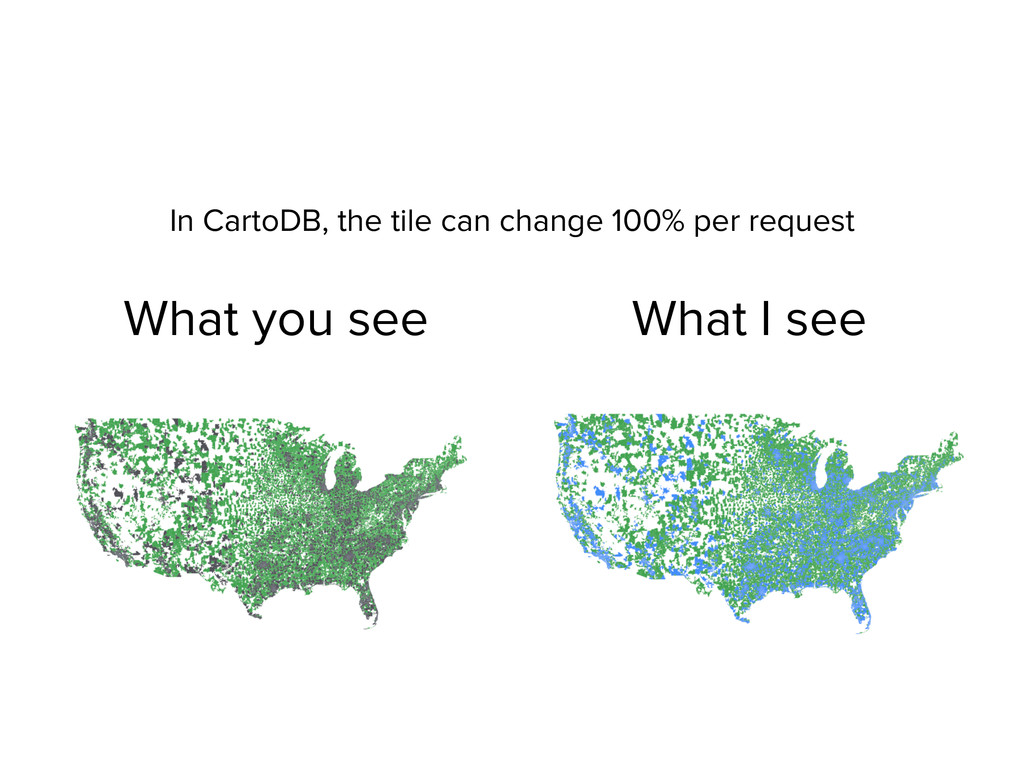 In CartoDB, the tile can change 100% per reques...