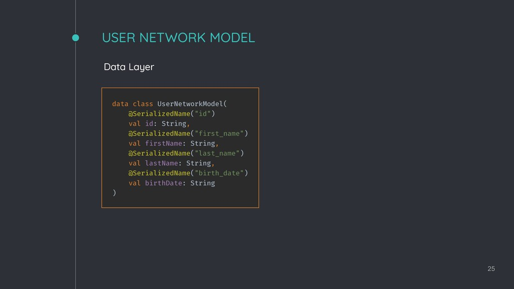 USER NETWORK MODEL 25 Data Layer data class Use...