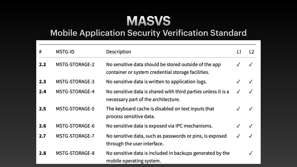 MASVS Mobile Application Security Verification ...