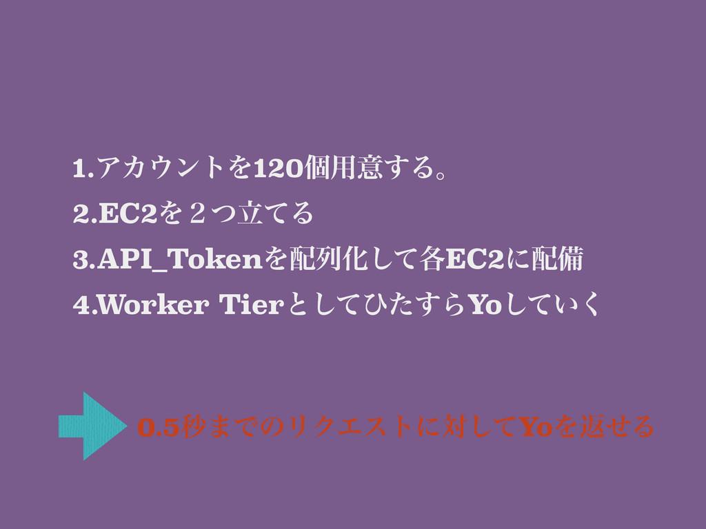 1.ΞΧϯτΛ120ݸ༻ҙ͢Δɻ 2.EC2Λཱ̎ͭͯΔ 3.API_TokenΛྻԽͯ͠...