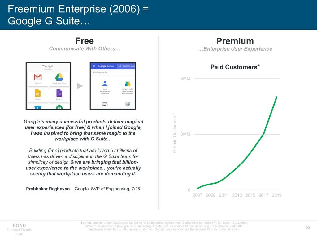 106 Internet Trends 2019 Freemium Enterprise (2...