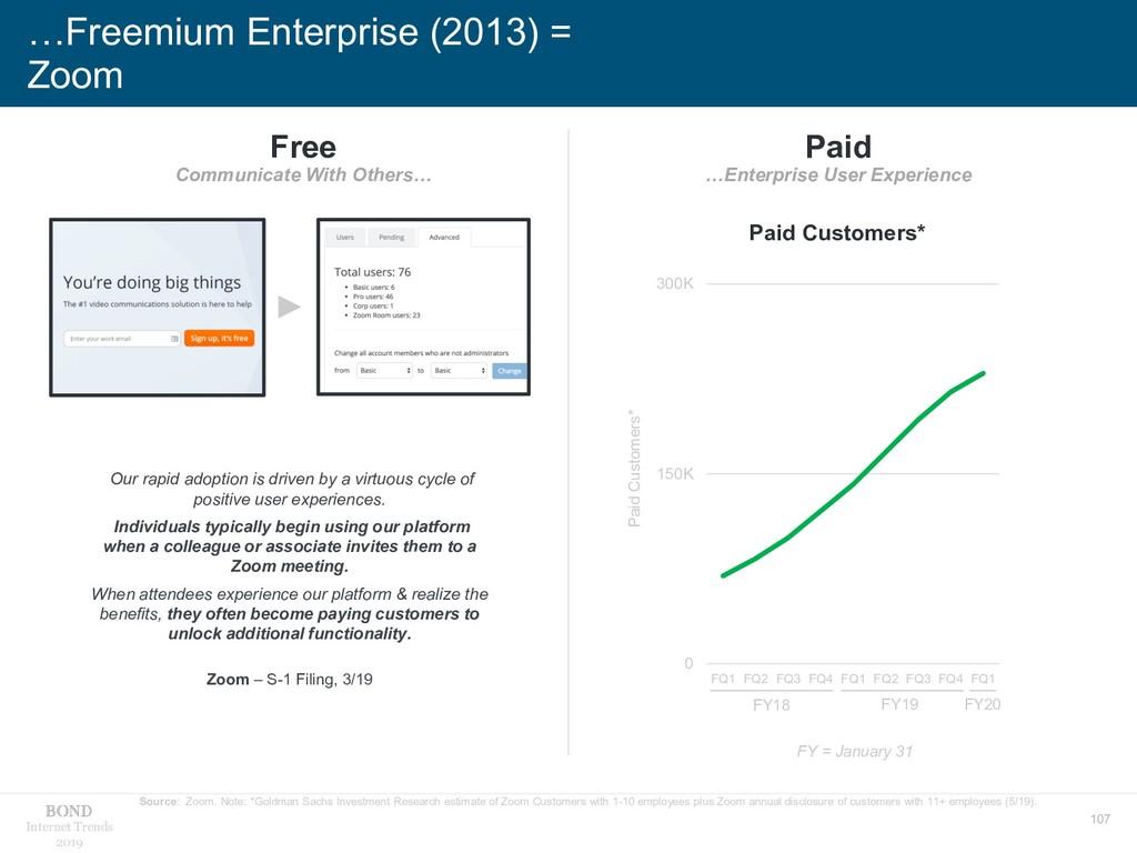 107 Internet Trends 2019 …Freemium Enterprise (...