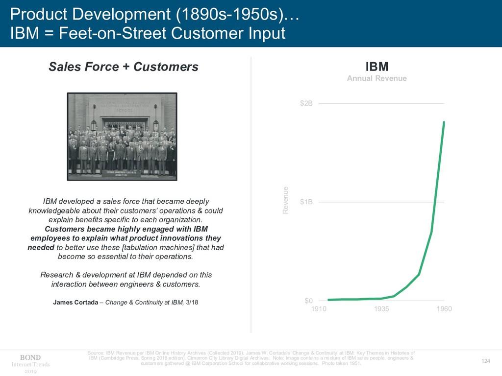 124 Internet Trends 2019 Product Development (1...