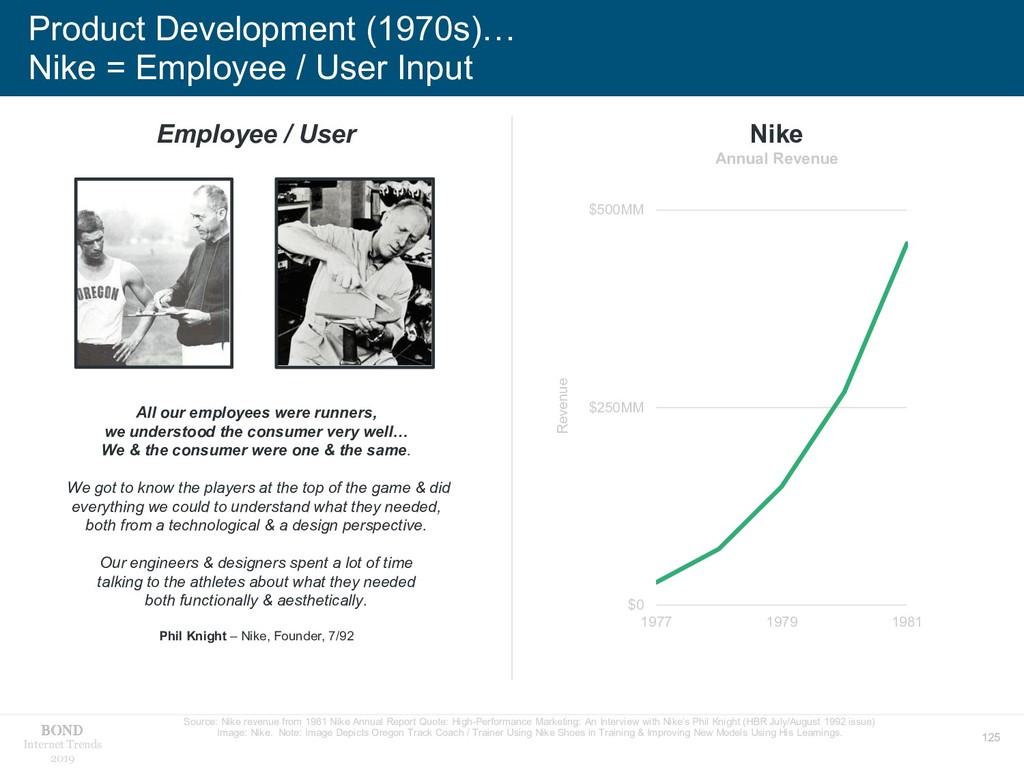 125 Internet Trends 2019 Product Development (1...
