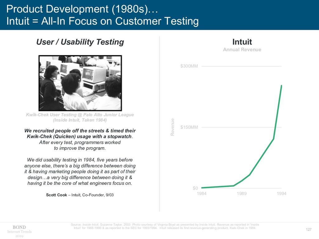 127 Internet Trends 2019 Product Development (1...