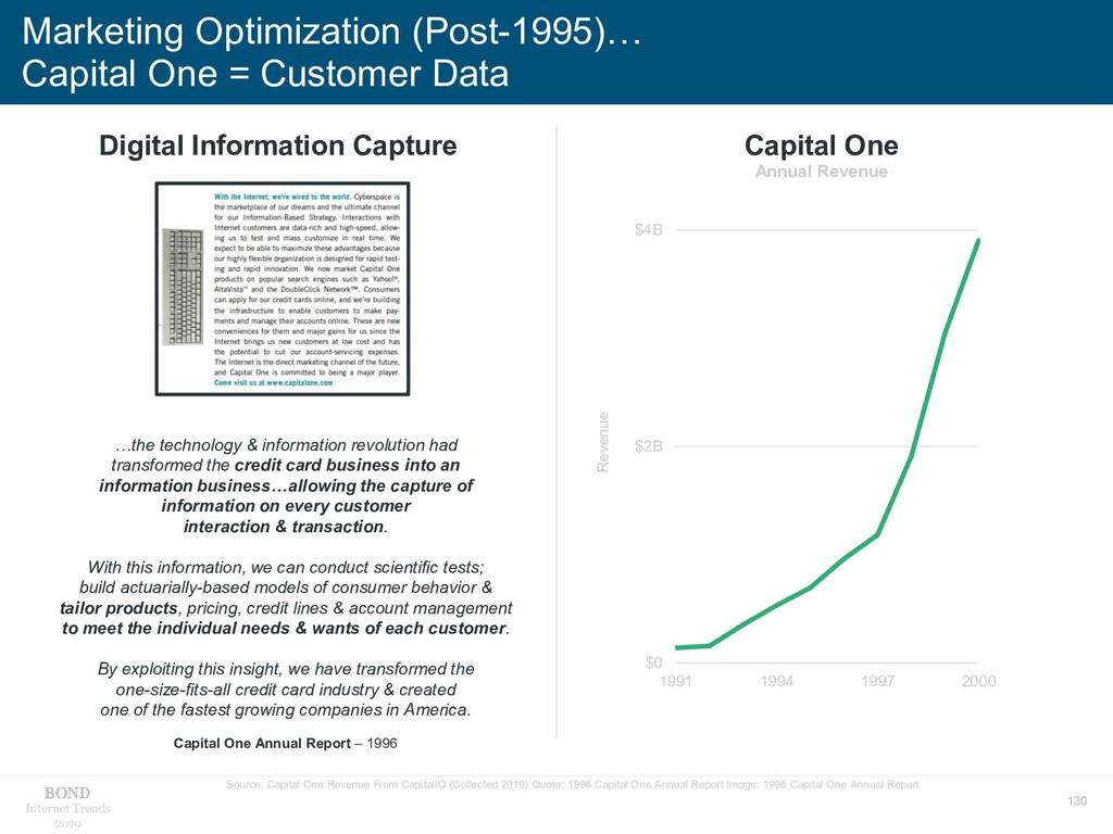130 Internet Trends 2019 Marketing Optimization...