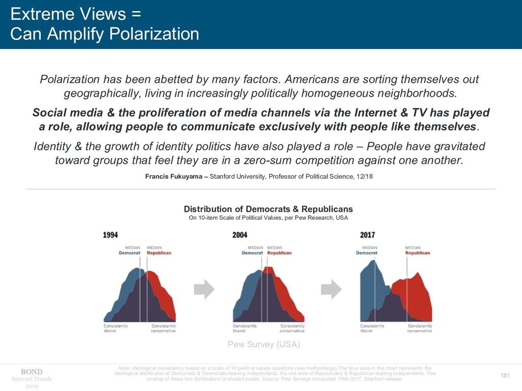 181 Internet Trends 2019 Polarization has been ...