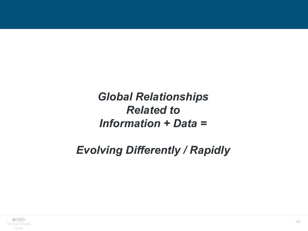 187 Internet Trends 2019 Global Relationships R...