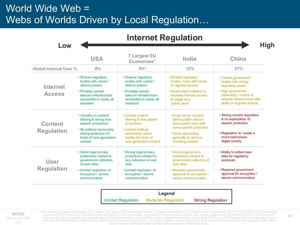 191 Internet Trends 2019 World Wide Web = Webs ...