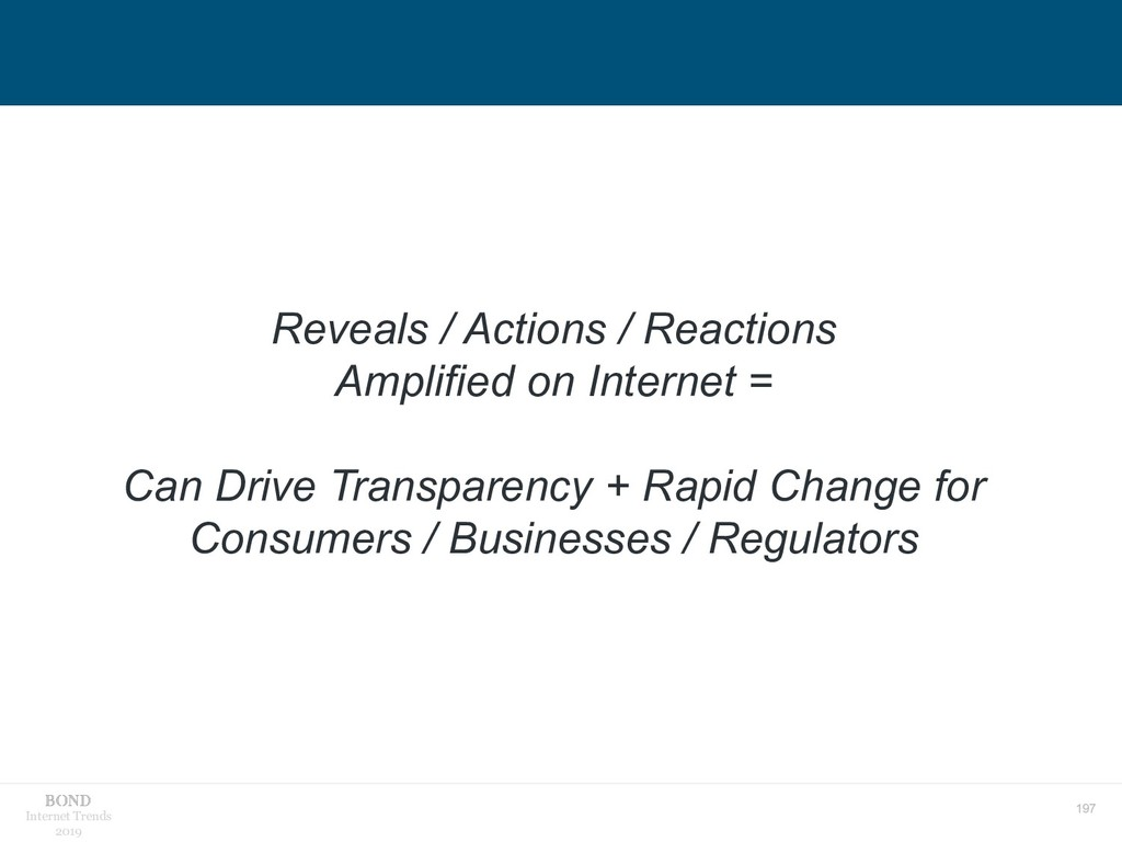 197 Internet Trends 2019 Reveals / Actions / Re...