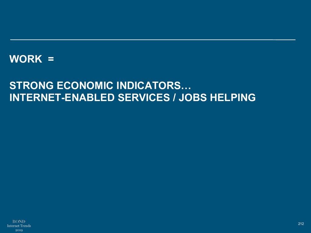 212 Internet Trends 2019 WORK = STRONG ECONOMIC...
