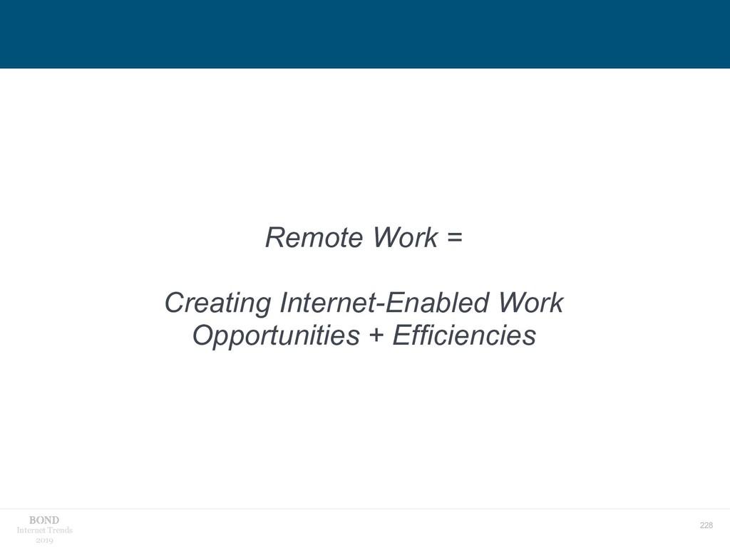 228 Internet Trends 2019 Remote Work = Creating...